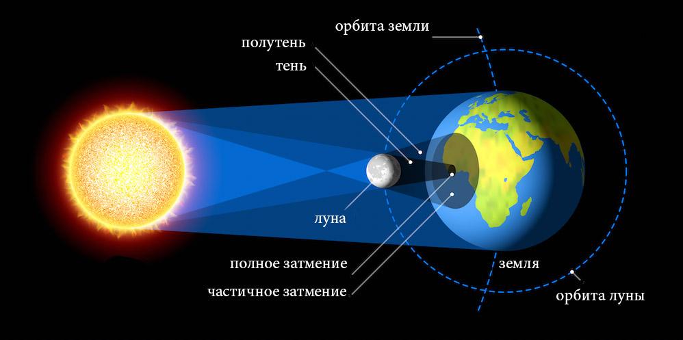 ваш во сколько будет лунное затмение 23 марта2016 ладно